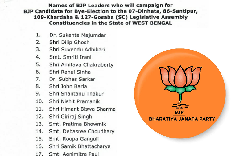ByElection  :BJP released the list of star campaigners for the by-elections to be held on 4 assembly seats in West Bengal, these 20 leaders including Smriti Irani, Giriraj Singh will be seen campaigning for BJP in Bengal